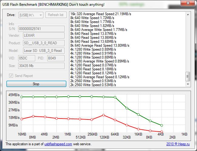 SandiskUltraMicoSDHC32GB_SpeedTest